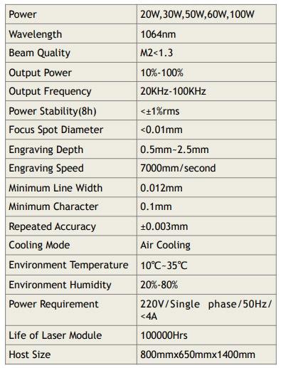 Fiber Laser Marking Machines Specifications